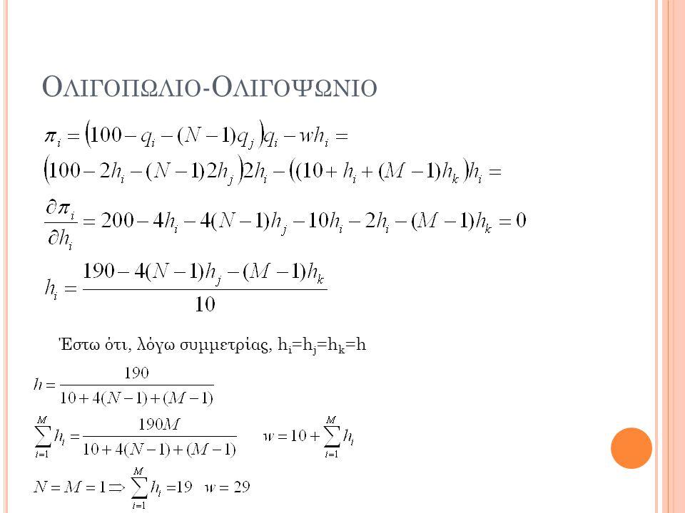 Ολιγοπωλιο-Ολιγοψωνιο