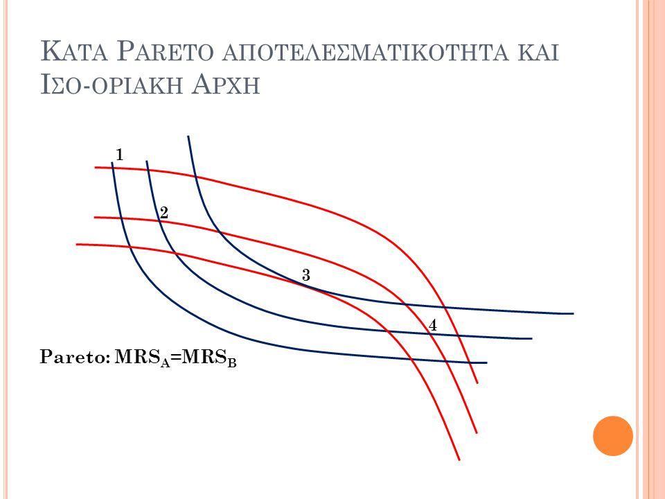 Kata Pareto αποτελεσματικοτητα και Ισο-οριακη Αρχη
