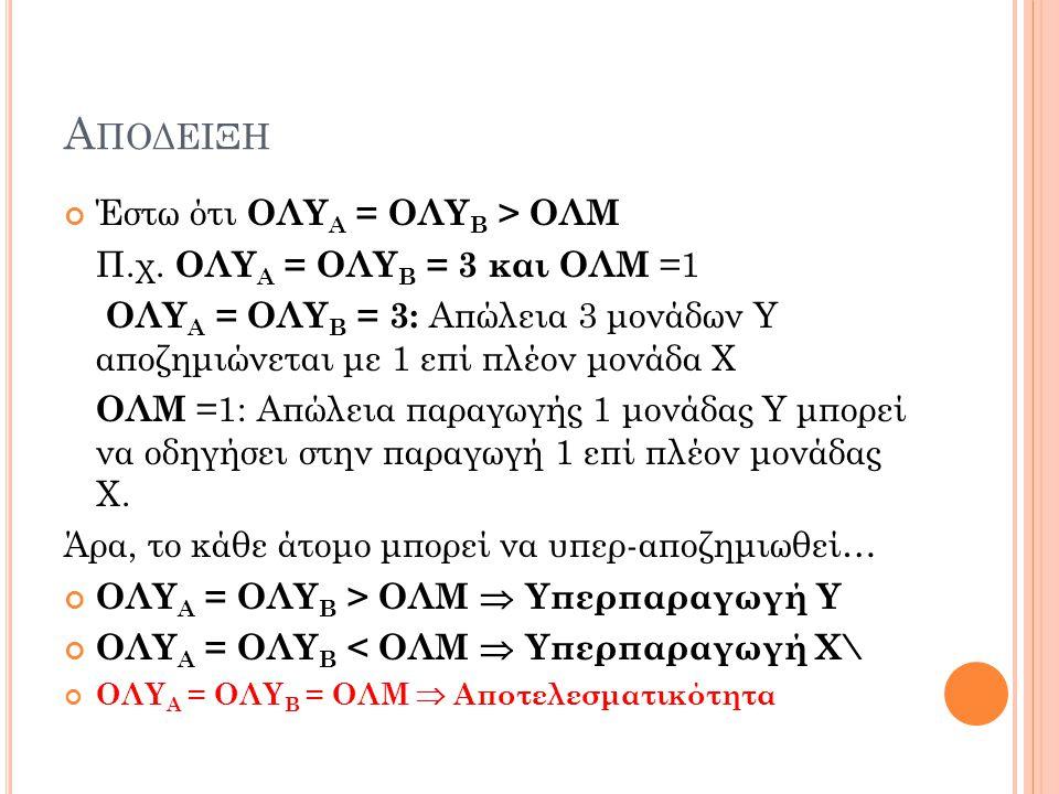 Αποδειξη Έστω ότι ΟΛΥΑ = ΟΛΥΒ > ΟΛΜ Π.χ. ΟΛΥΑ = ΟΛΥΒ = 3 και ΟΛΜ =1