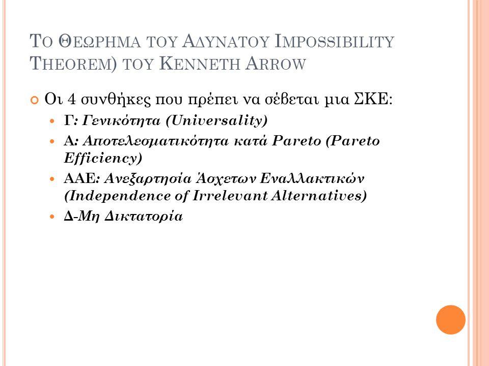 Το Θεωρημα του Αδυνατου Impossibility Theorem) του Kenneth Arrow