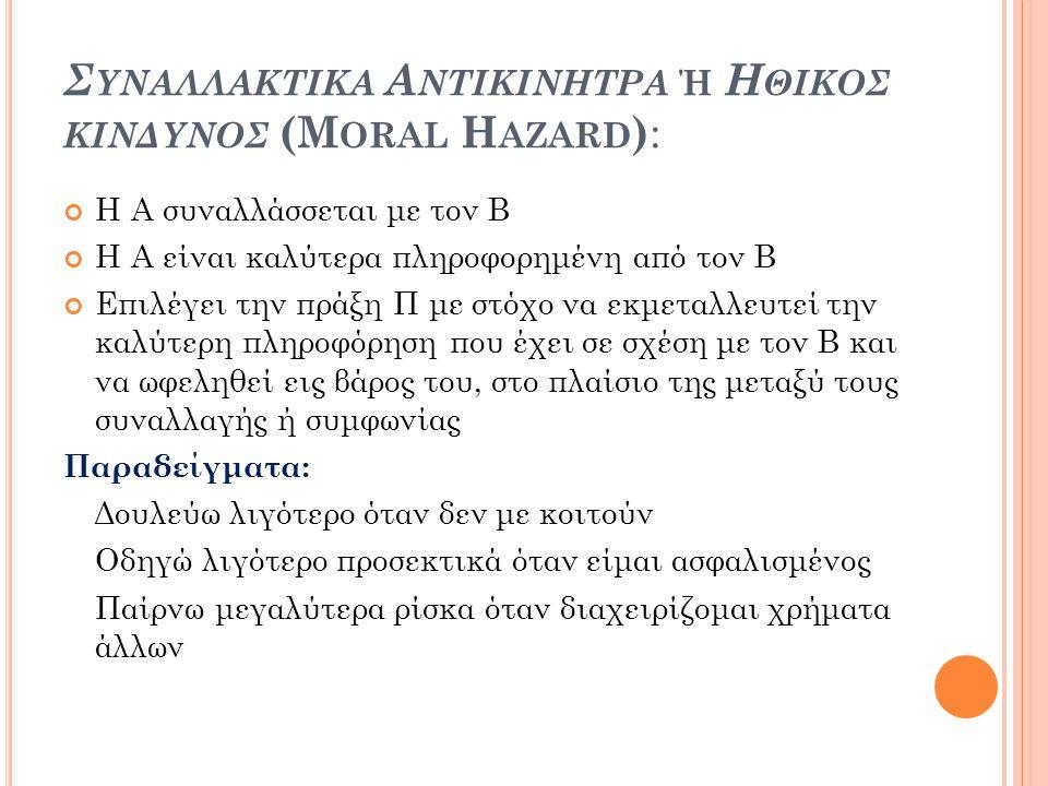 Συναλλακτικα Αντικινητρα ή Ηθικοσ κινδυνοσ (Moral Hazard):