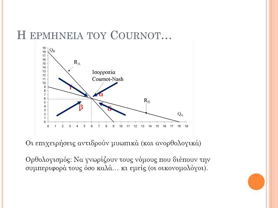 H ερμηνεια του Cournot…
