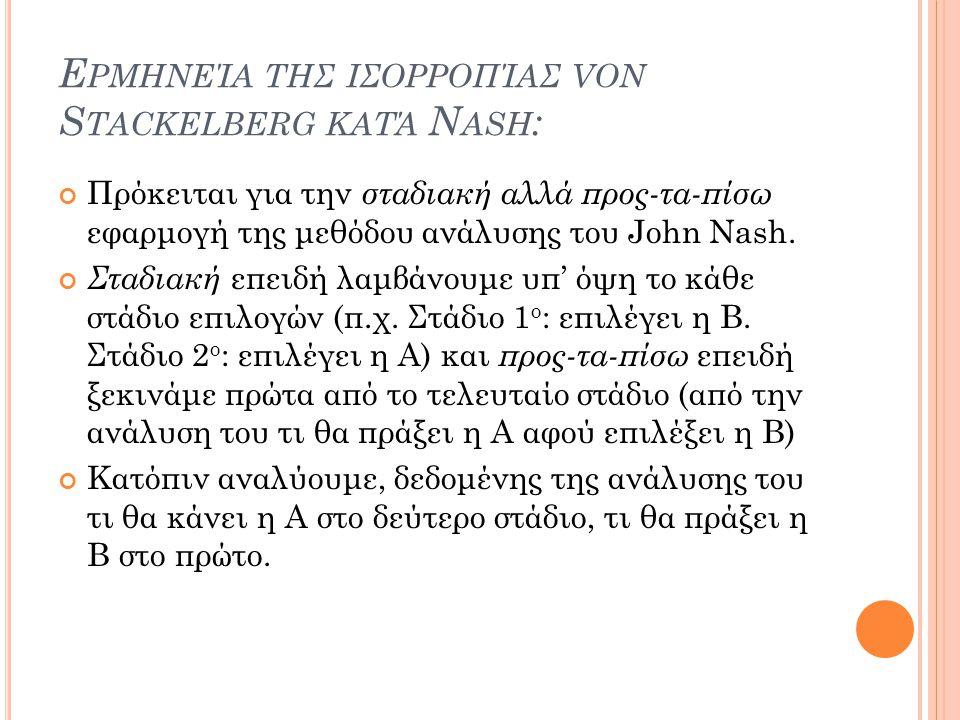 Ερμηνεία της ισορροπίας von Stackelberg κατά Nash: