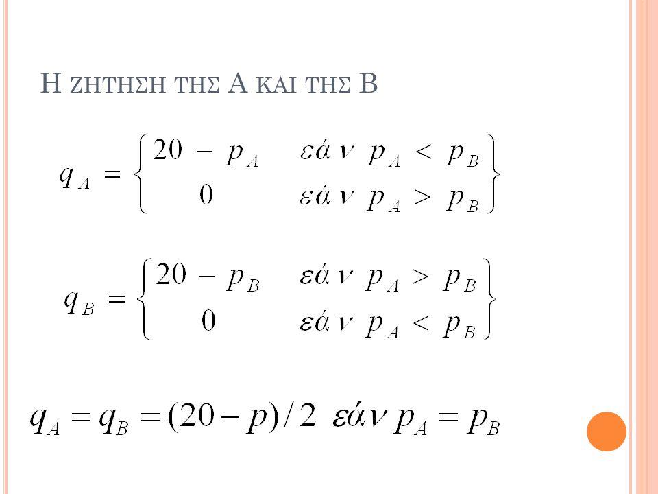 Η ζητηση της Α και της Β