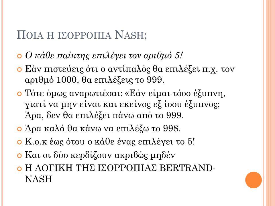 Ποια η ισορροπια Nash; Ο κάθε παίκτης επιλέγει τον αριθμό 5!