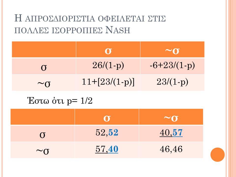 Η απροσδιοριστια οφειλεται στις πολλεσ ισορροπιεσ Nash