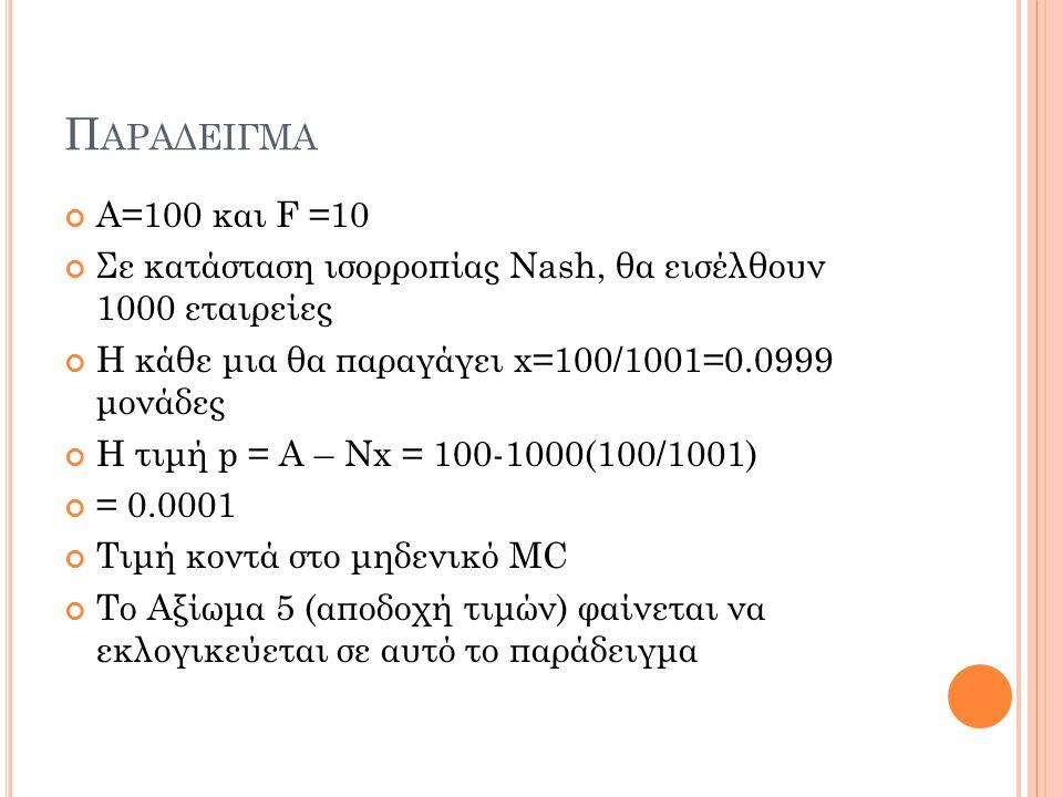 Παραδειγμα Α=100 και F =10. Σε κατάσταση ισορροπίας Nash, θα εισέλθουν 1000 εταιρείες. Η κάθε μια θα παραγάγει x=100/1001=0.0999 μονάδες.