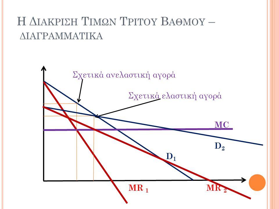 Η Διακριση Τιμων Τριτου Βαθμου – διαγραμματικα