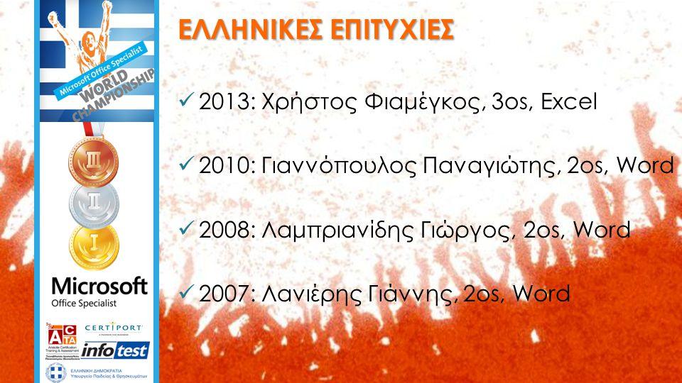 ΕΛΛΗΝΙΚΕΣ ΕΠΙΤΥΧΙΕΣ 2013: Χρήστος Φιαμέγκος, 3os, Excel
