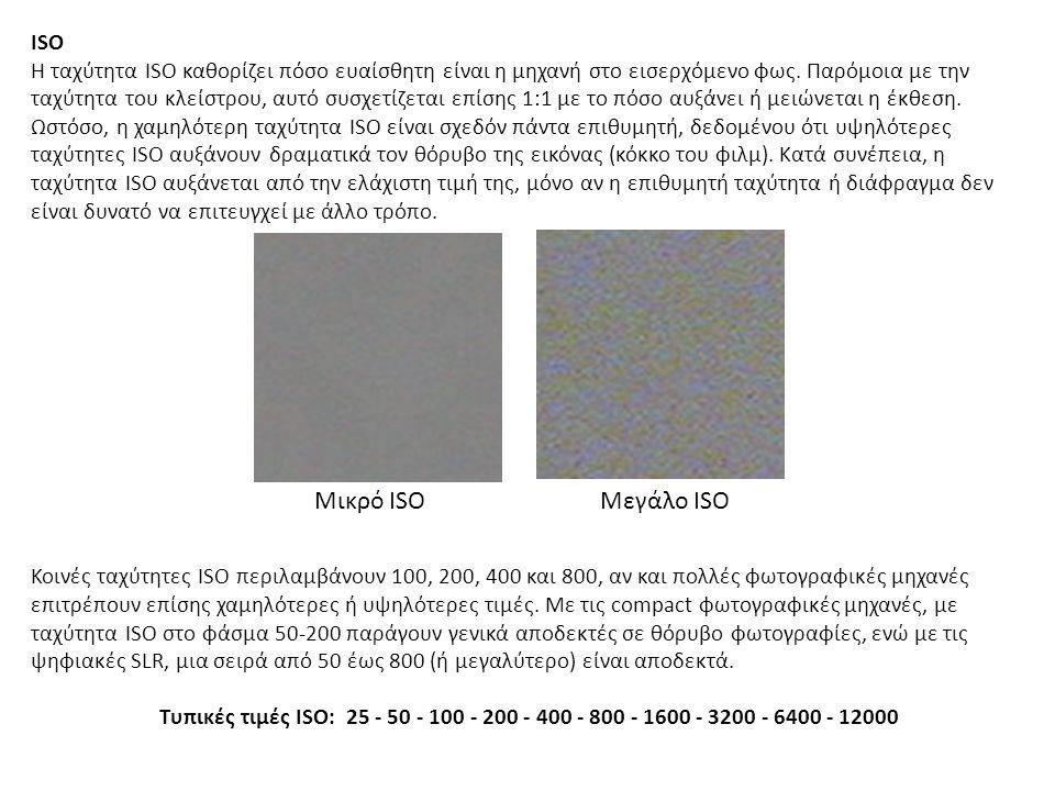 Μικρό ISO Μεγάλο ISO ISO