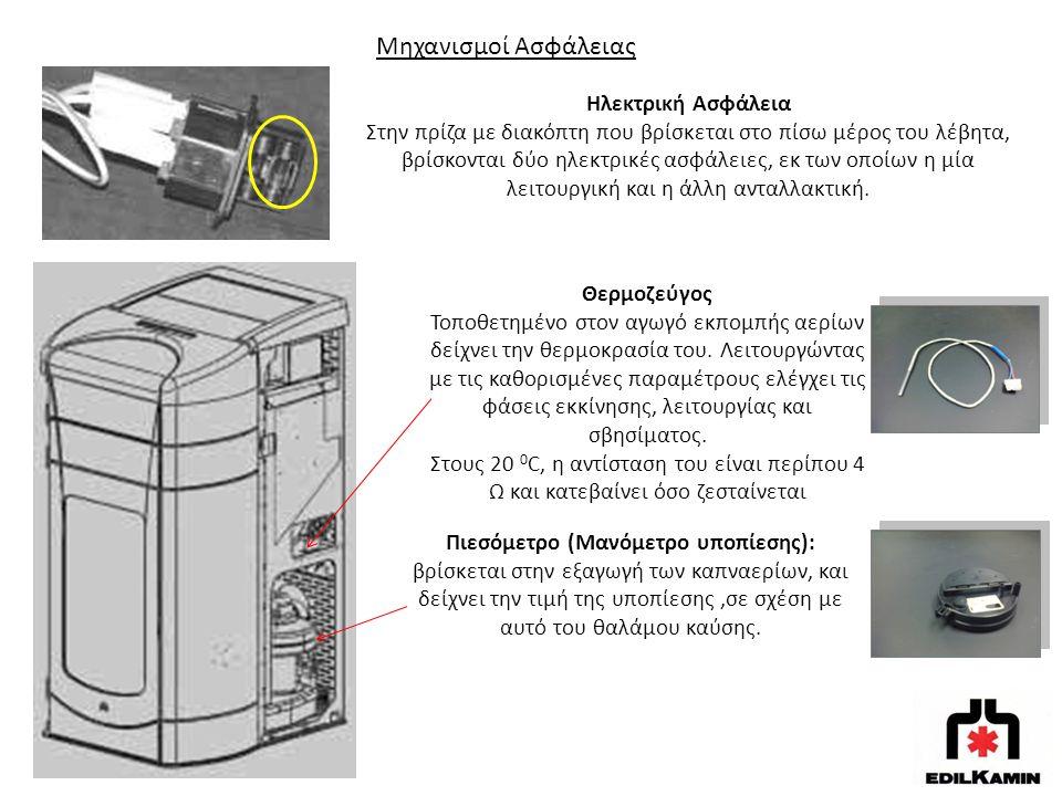 Πιεσόμετρο (Μανόμετρο υποπίεσης):