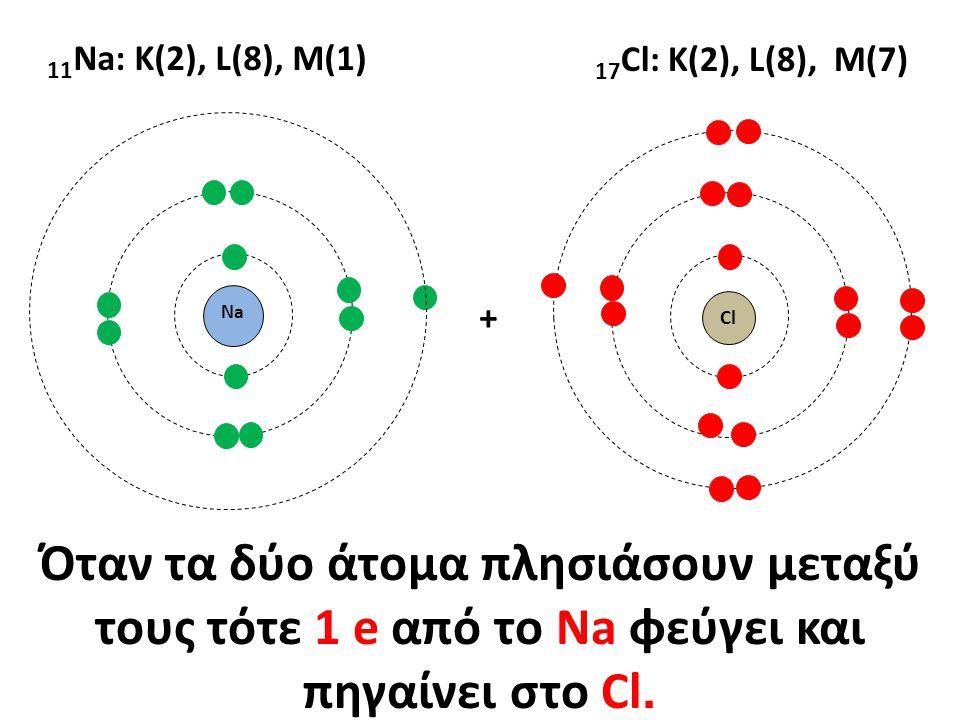 11Na: K(2), L(8), M(1) 17Cl: K(2), L(8), M(7) Na.
