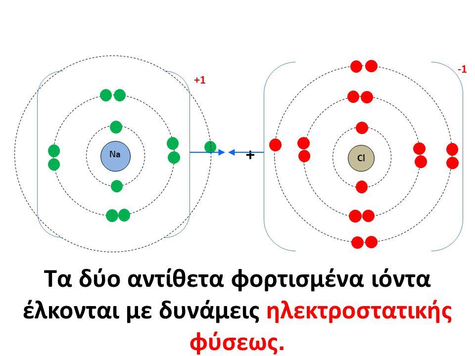 -1 +1 Na + Cl Τα δύο αντίθετα φορτισμένα ιόντα έλκονται με δυνάμεις ηλεκτροστατικής φύσεως.
