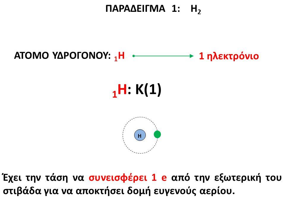 1Η: K(1) ΠΑΡΑΔΕΙΓΜΑ 1: Η2 ΑΤΟΜΟ ΥΔΡΟΓΟΝΟΥ: 1Η 1 ηλεκτρόνιο