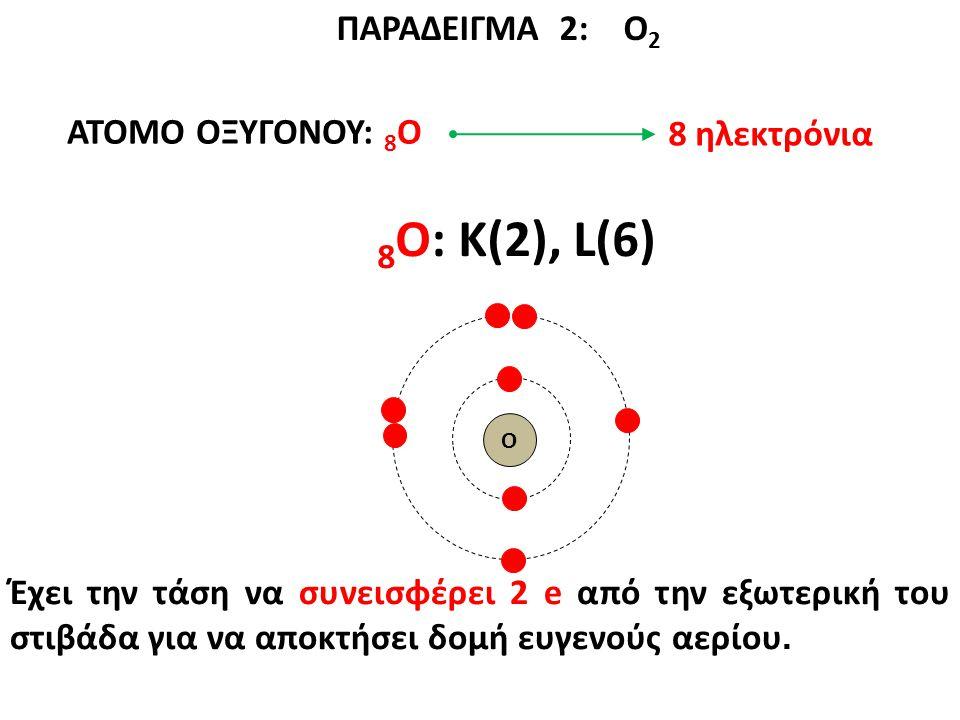8Ο: K(2), L(6) ΠΑΡΑΔΕΙΓΜΑ 2: Ο2 ΑΤΟΜΟ ΟΞΥΓΟΝΟΥ: 8Ο 8 ηλεκτρόνια