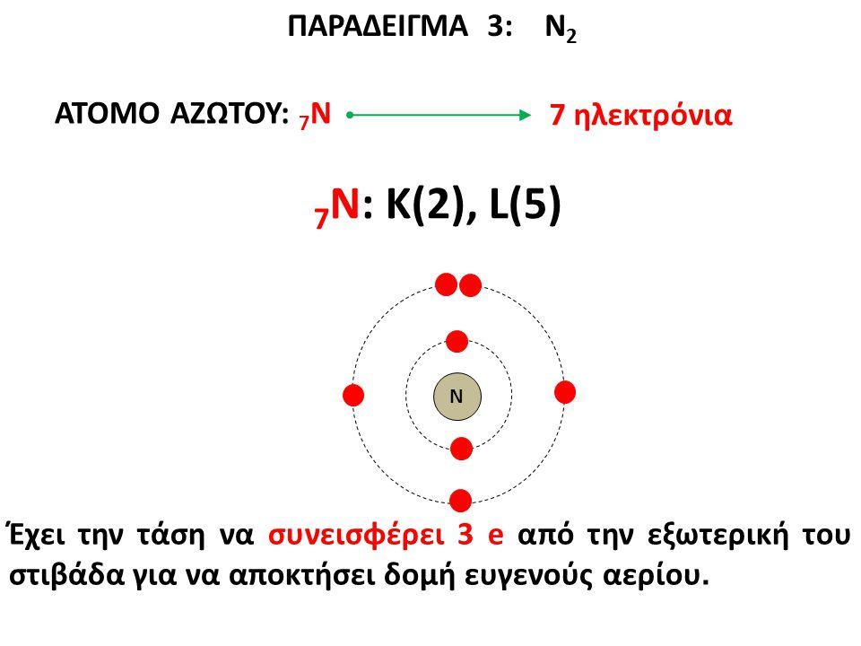 7Ν: K(2), L(5) ΠΑΡΑΔΕΙΓΜΑ 3: Ν2 ΑΤΟΜΟ ΑΖΩΤΟΥ: 7Ν 7 ηλεκτρόνια