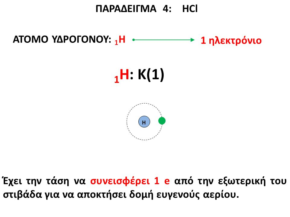 1Η: K(1) ΠΑΡΑΔΕΙΓΜΑ 4: ΗCl ΑΤΟΜΟ ΥΔΡΟΓΟΝΟΥ: 1Η 1 ηλεκτρόνιο