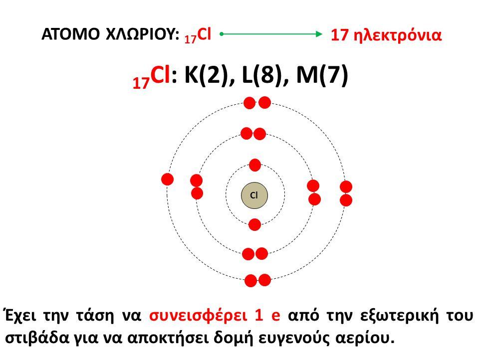 17Cl: K(2), L(8), M(7) ΑΤΟΜΟ ΧΛΩΡΙΟΥ: 17Cl 17 ηλεκτρόνια