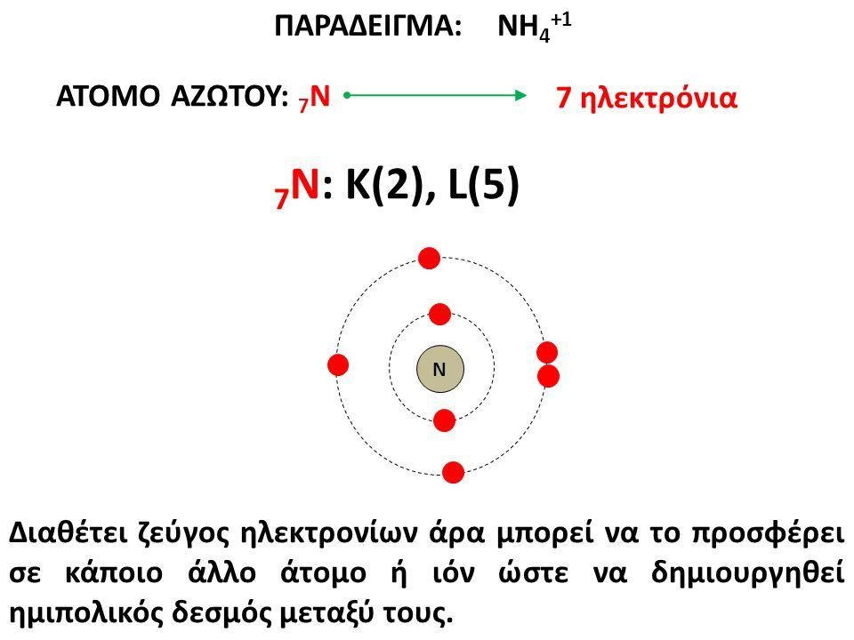 7Ν: K(2), L(5) ΠΑΡΑΔΕΙΓΜΑ: ΝΗ4+1 ΑΤΟΜΟ ΑΖΩΤΟΥ: 7Ν 7 ηλεκτρόνια