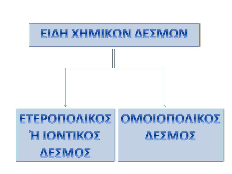 ΕΤΕΡΟΠΟΛΙΚΟΣ Ή ΙΟΝΤΙΚΟΣ ΔΕΣΜΟΣ