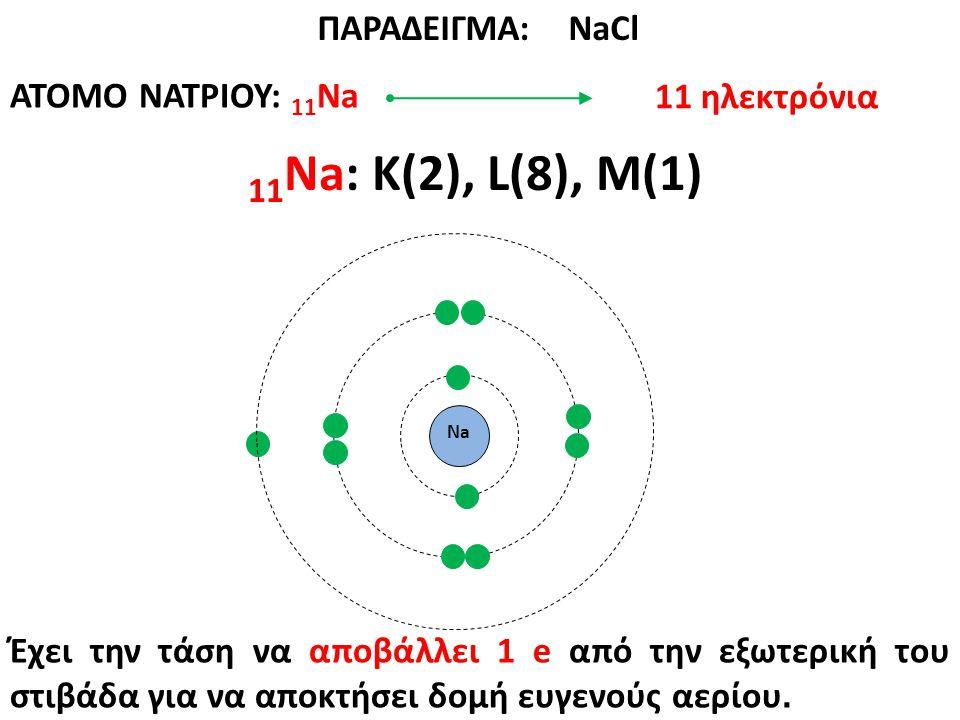 11Na: K(2), L(8), M(1) ΠΑΡΑΔΕΙΓΜΑ: NaCl ΑΤΟΜΟ ΝΑΤΡΙΟΥ: 11Na