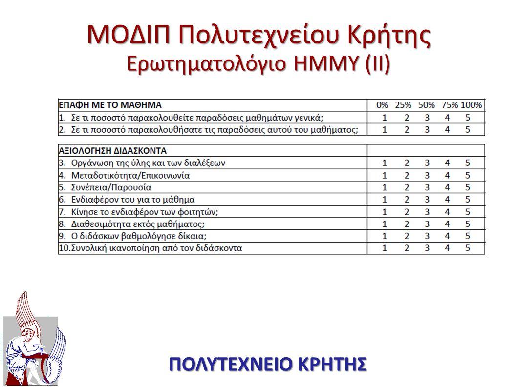 ΜΟΔΙΠ Πολυτεχνείου Κρήτης Ερωτηματολόγιο ΗΜΜΥ (IΙ)