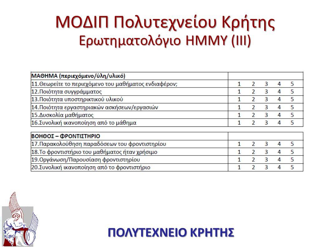 ΜΟΔΙΠ Πολυτεχνείου Κρήτης Ερωτηματολόγιο ΗΜΜΥ (ΙΙI)