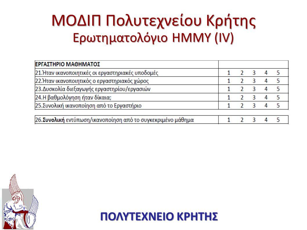 ΜΟΔΙΠ Πολυτεχνείου Κρήτης Ερωτηματολόγιο ΗΜΜΥ (IV)