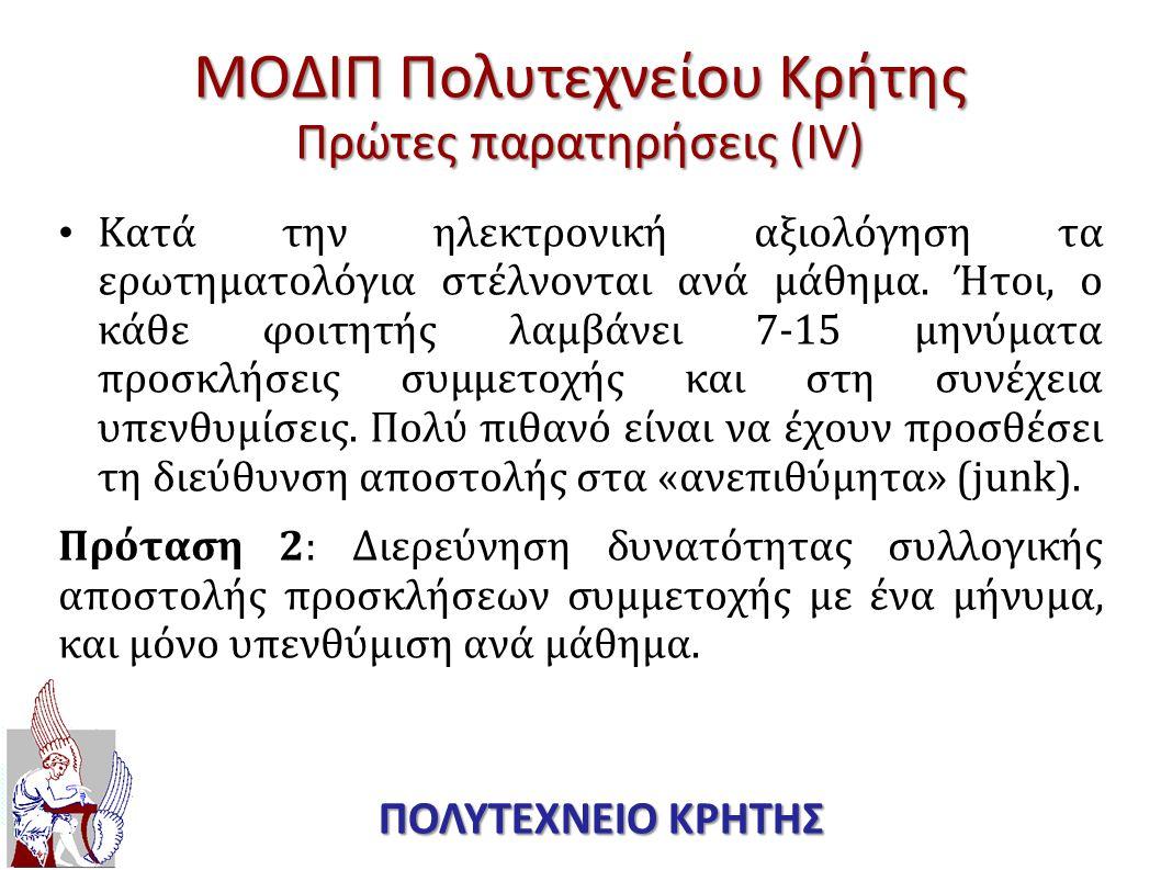 ΜΟΔΙΠ Πολυτεχνείου Κρήτης Πρώτες παρατηρήσεις (ΙV)