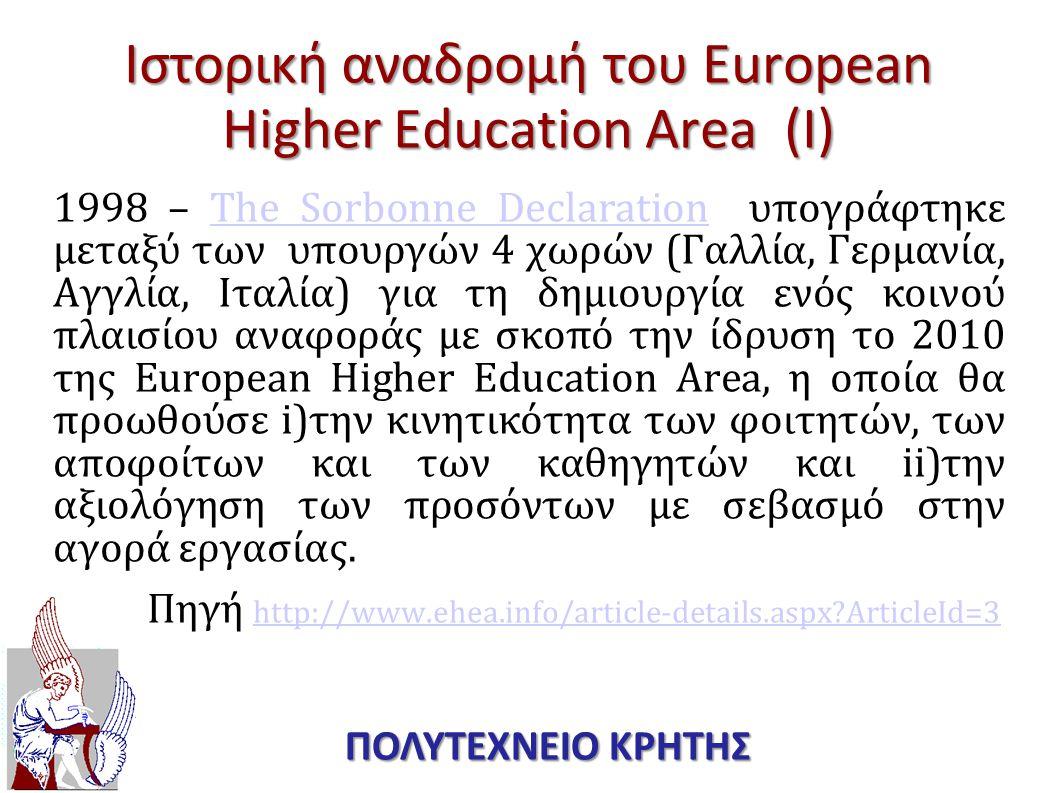 Ιστορική αναδρομή του European Higher Education Area (Ι)
