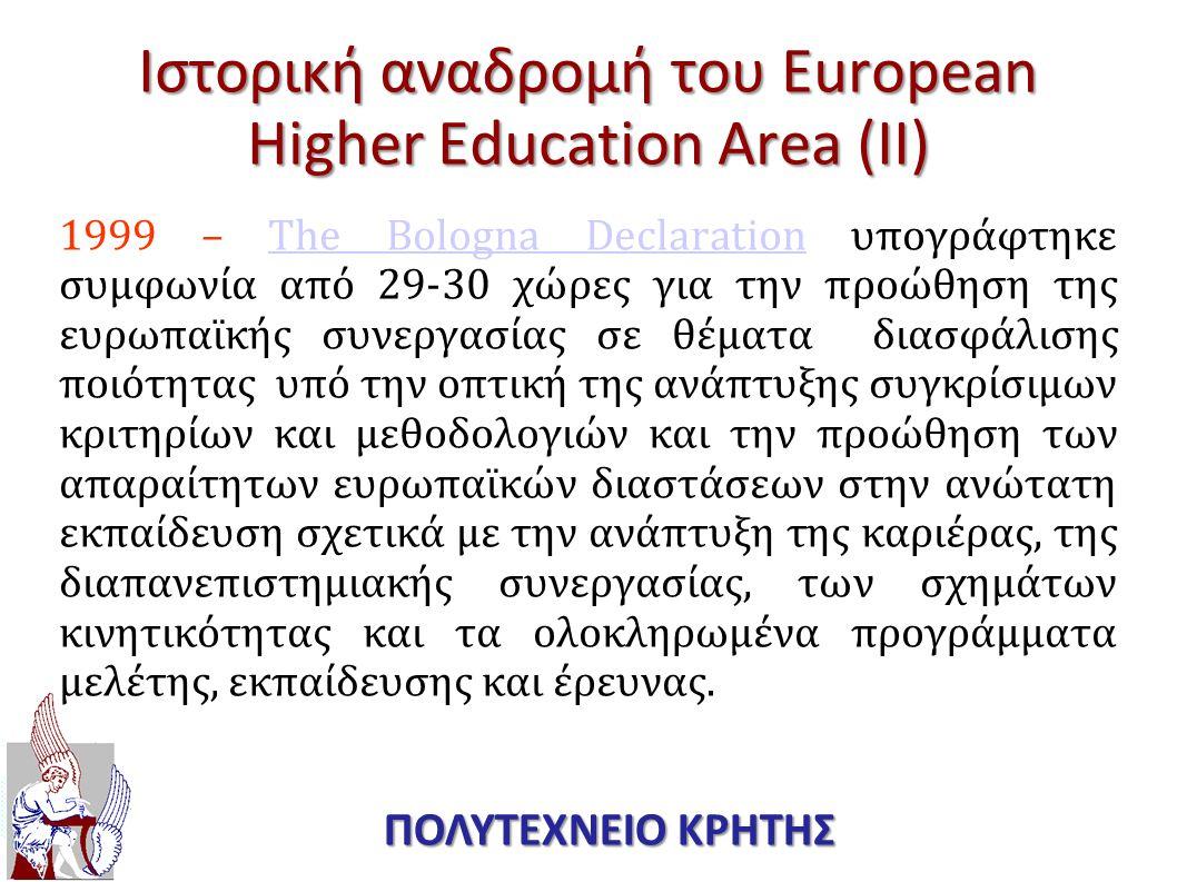 Ιστορική αναδρομή του European Higher Education Area (ΙΙ)