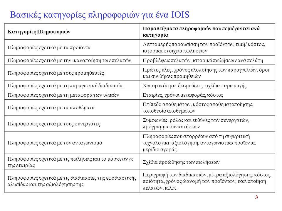 Βασικές κατηγορίες πληροφοριών για ένα IOIS