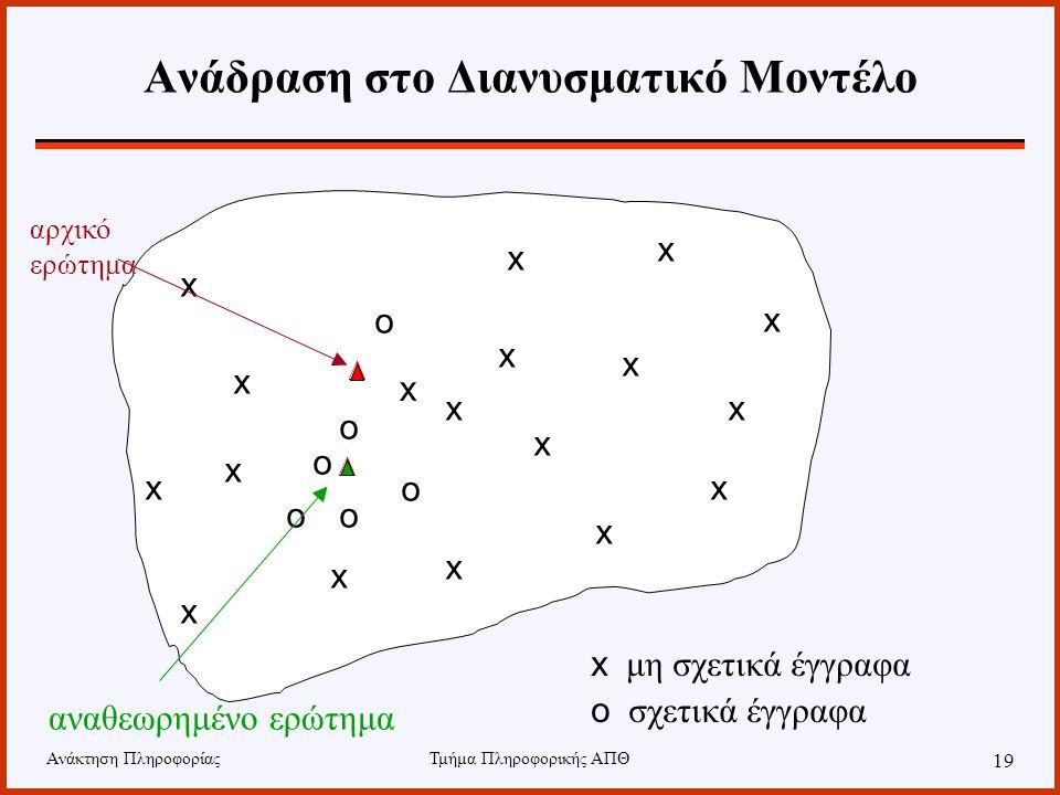 Ανάδραση στο Διανυσματικό Μοντέλο
