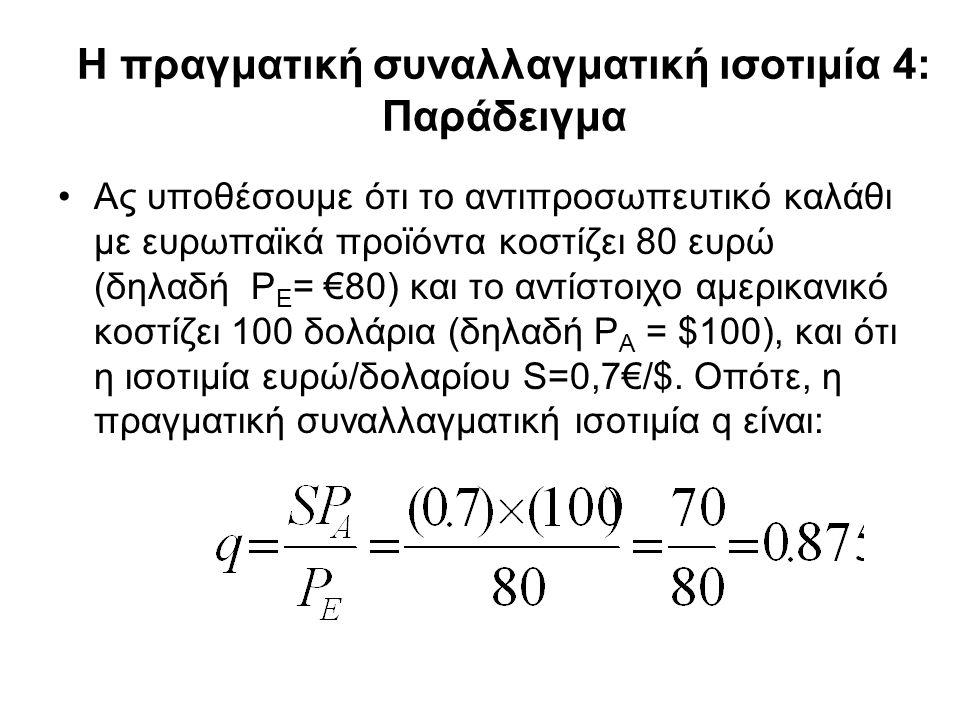 Η πραγματική συναλλαγματική ισοτιμία 4: Παράδειγμα