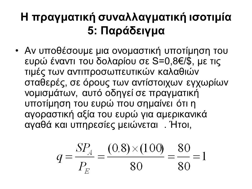 Η πραγματική συναλλαγματική ισοτιμία 5: Παράδειγμα