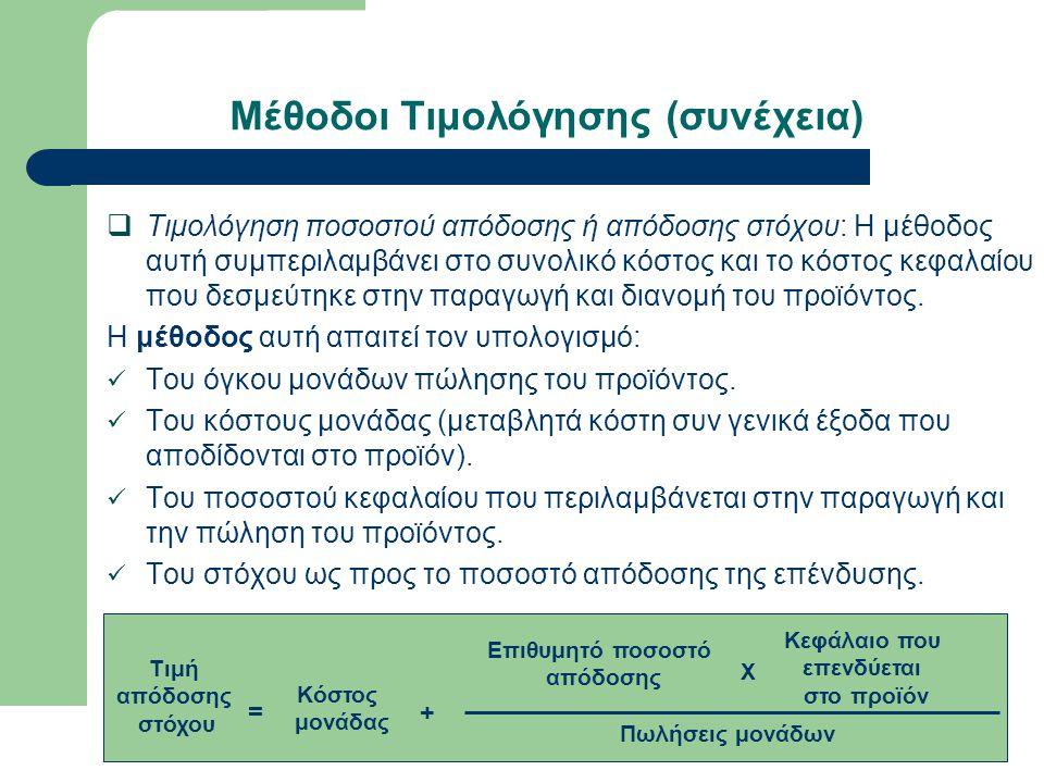 Μέθοδοι Τιμολόγησης (συνέχεια)
