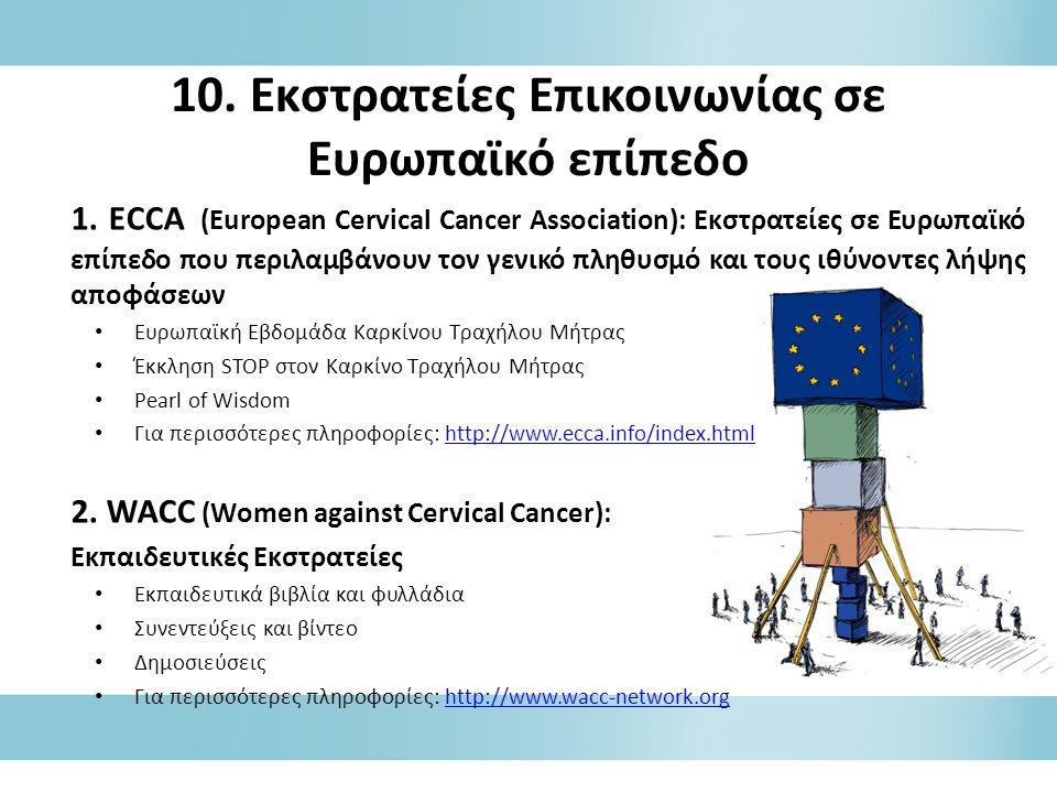 10. Εκστρατείες Επικοινωνίας σε Ευρωπαϊκό επίπεδο