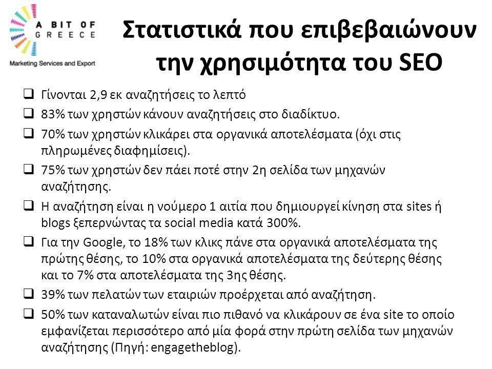 Στατιστικά που επιβεβαιώνουν την χρησιμότητα του SEO