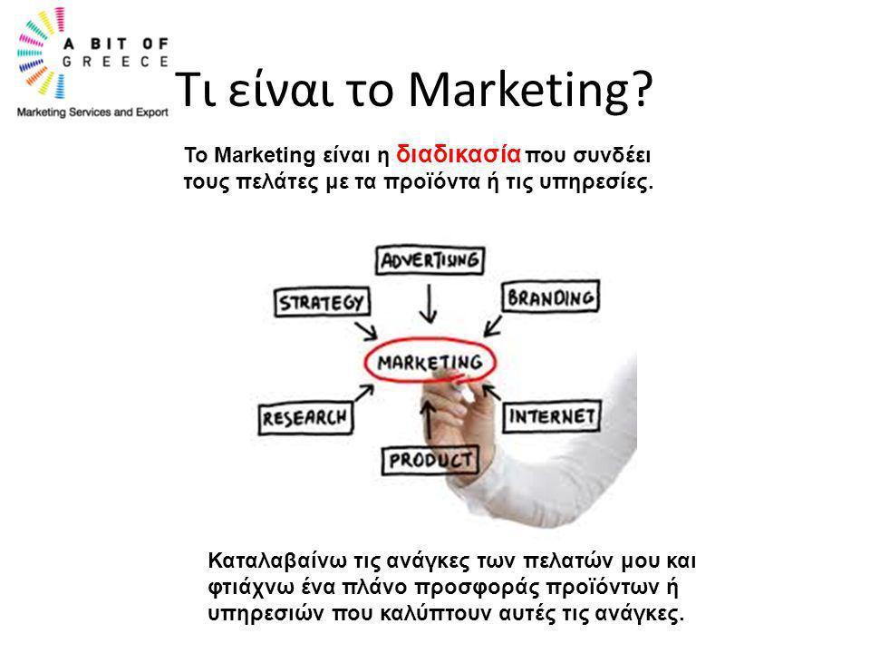 Τι είναι το Marketing Το Marketing είναι η διαδικασία που συνδέει