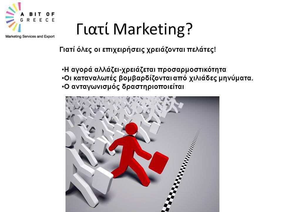 Γιατί Marketing Γιατί όλες οι επιχειρήσεις χρειάζονται πελάτες!