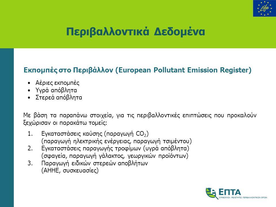 Περιβαλλοντικά Δεδομένα