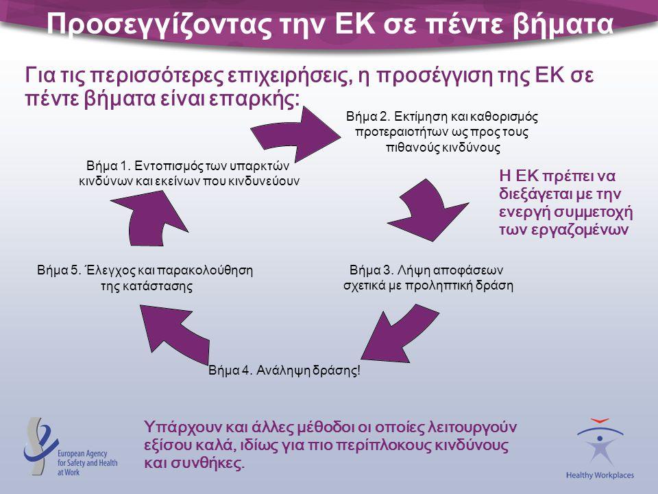 Προσεγγίζοντας την ΕΚ σε πέντε βήματα