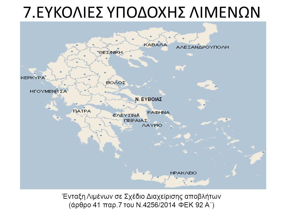 7.ΕΥΚΟΛΙΕΣ ΥΠΟΔΟΧΗΣ ΛΙΜΕΝΩΝ