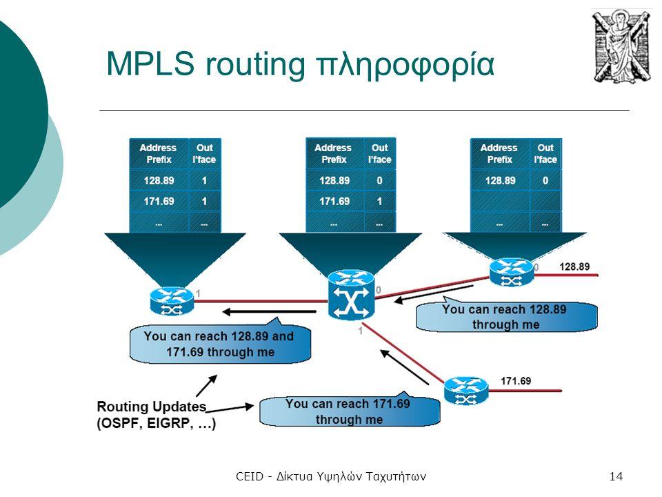MPLS routing πληροφορία