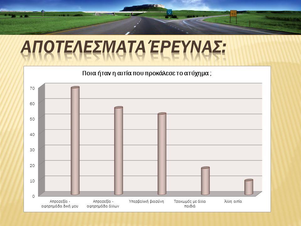 Αποτελeσματα έρευνας:
