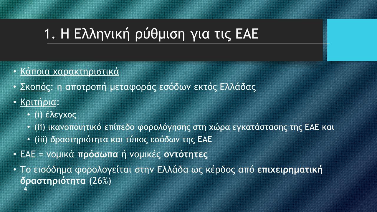 1. Η Ελληνική ρύθμιση για τις ΕΑΕ