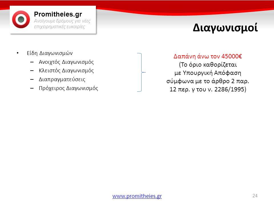 Διαγωνισμοί Δαπάνη άνω τον 45000€ (Το όριο καθορίζεται