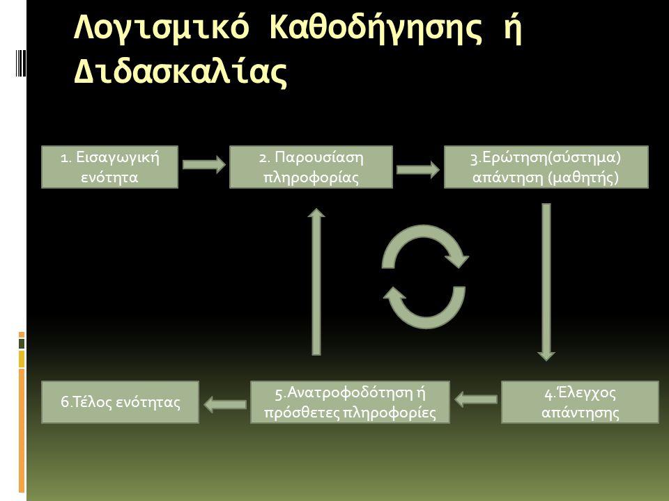 Λογισμικό Καθοδήγησης ή Διδασκαλίας