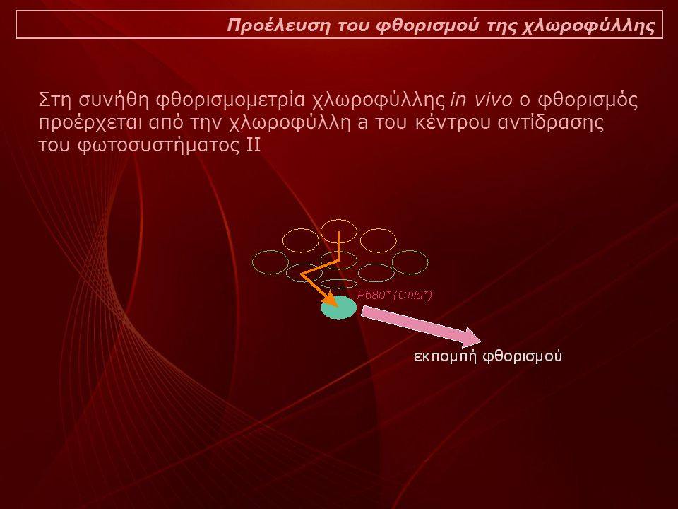 Προέλευση του φθορισμού της χλωροφύλλης