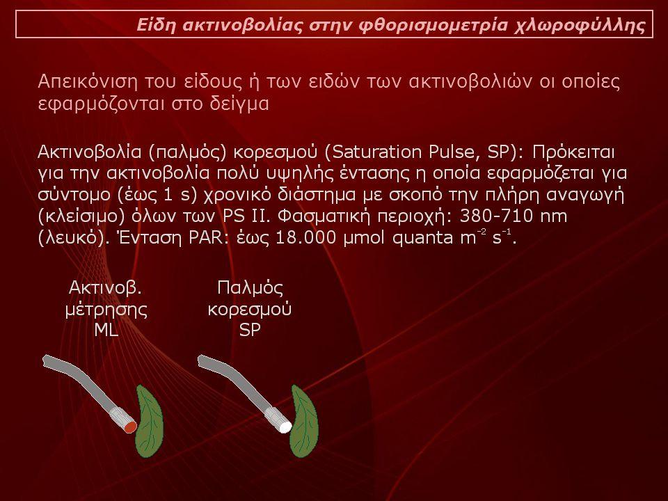 Είδη ακτινοβολίας στην φθορισμομετρία χλωροφύλλης